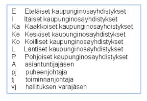 helkan_organisaatio.png