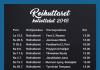 2018 ottelut Roihuttaret